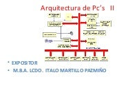 Arquitectura 3 question