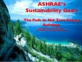 Ashrae Sustainability  The Road To ...