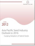 Asia pacific seed industry outlook executive summary