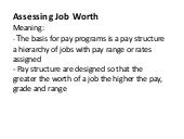 Assessing job worth