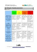"Assessment rubric project ""A TV program"""