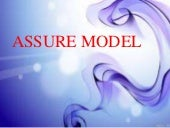 ASSURE Model (Selecting methods, me...
