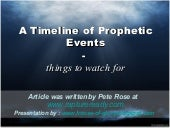 A Timeline Of Prophetic Events
