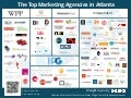 Most Notable Agencies in Atlanta: Q1 2013