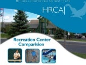 HRCA Membership Value