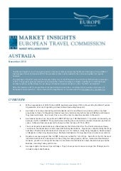 Australia – travel profile