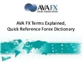 Forex Basics Fx Words Explained, Fo...