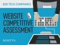B2B Tech Website Competitive Assessment