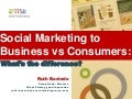 Social Marketing to B2B vs B2C: What's the Difference?