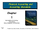Bab 1 - Financial Accounting and Ac...