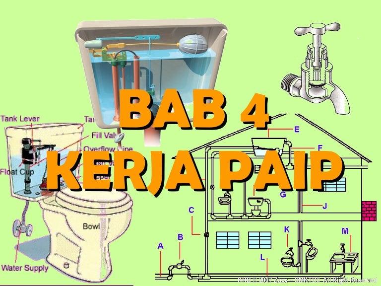 bab4kerjapaip-091220024105-phpapp02-thumbnail-4.jpg?cb=1261301112