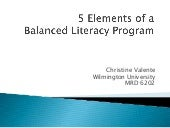 Five Basic Components of a Balanced Literacy Program