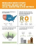 National Brand Use of Local Marketing and ROI - a Research Micro Study