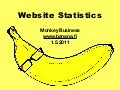 Banana.fi Website Statistics May 2011