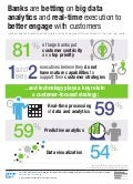 Banks Betting on Big Data Analytics and Real-Time Execution to Better Engage with Customers Infographic