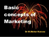 Basic concepts of_marketing