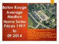 Baton Rouge Average Median Home Sales Prices Chart 1997 to September 2014