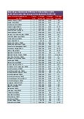Baton Rouge Subdivisions Price Report Over 10 Home Sales In 2013