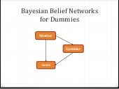Bayesian Belief Networks for dummies