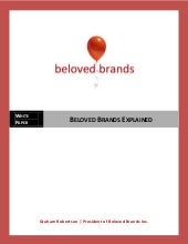Beloved Brands Explained