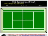 A Universal Planning Tool for Rapidly Achieving Missions, Visions, Goals, and Strategies: The BCG-Business Model Court