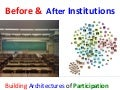 Before and After Institutions