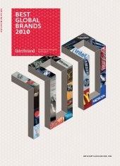 Best global brands_2010