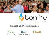 Bonfire Health Corporate Wellness S...