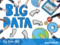 The ABC of Big Data