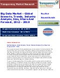Big Data Market - Global Scenario, Trends, Industry Analysis, Size,Growth Share And Forecast, 2012 - 2018