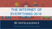 The Internet of Everything in 2015