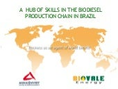 Biodiesel Partnership Proposal In B...