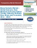 Biosurfactants Market - Global Scenario, Raw Material And Consumption Trends, Industry Analysis, Size, Share And Forecasts, 2011 - 2018