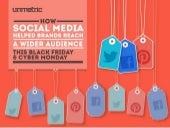 How Social Media Helped Brands Reac...
