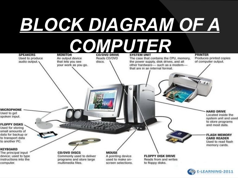 block diagram of a computer