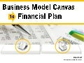 Business Model Canvas to Financial Plan