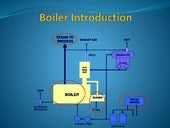 Boilerintroduction 130518020407-php...