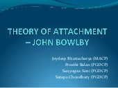 Bowlby's theory of attachment