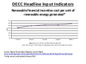 DECC Headline Impact Indicators