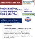 Brazilian Animal Feed Additives Market - Industry Analysis, Market Size, Share, Growth And Forecast, 2011 - 2018