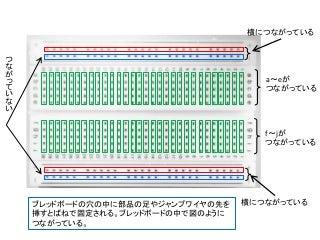 ブレッドボードの使い方と Arduino に簡単な回路をつける例
