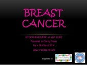 Breast Cancer for public awareness ...