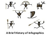 A Brief History of Information Graphics/Infographics