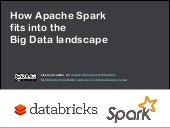 How Apache Spark fits into the Big Data landscape