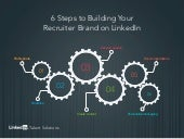 Build Your Recruiter Brand on LinkedIn