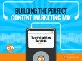 Building the Perfect Content Marketing Mix - Top Priorities for 2015 - Part 1