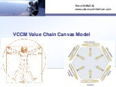 Value Chain Canvas Model an Enterpr...