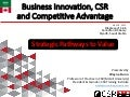 Business Innovation, CSR and Competitive Advantage: Strategic pathways to value