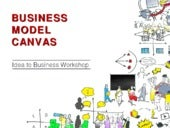 Business Model Canvas (Dr. Htet Zan Linn)