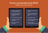 Ten rules for Bring Your Own Device (BYOD)